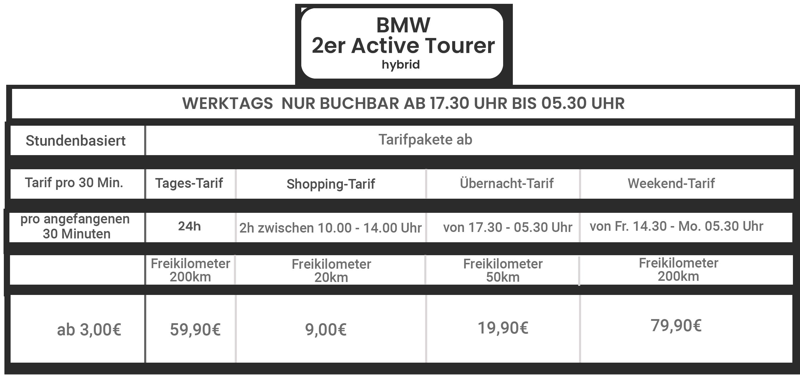 bmw2er-tarife